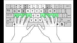 Q klavyede hızlı yazma