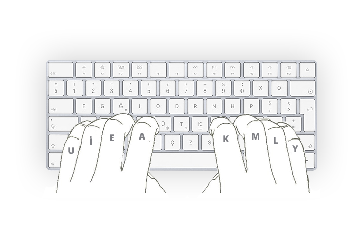 F klavye yerleşim şekli